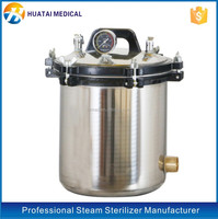 Double Use Steam Sterilizer Autoclave - Coal & Gas Heat 280B Autoclave Machine Price - Africa Hot Sale Autoclave China Supplier