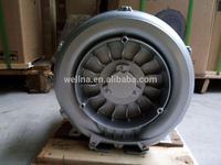 Heavy duty industrial air blower blower motor price, blower for sale