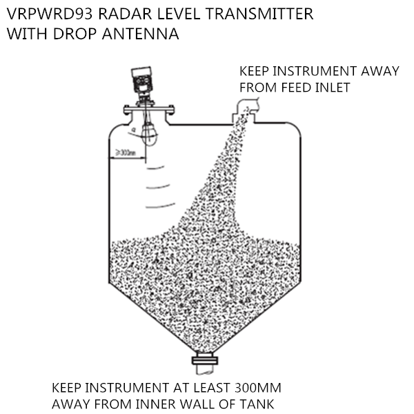 High Efficiency Radar Level Transmitterss For Lime Particles