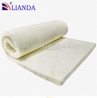 wholesale memory foam spring mattress,mattress foam cutting machine,memory foam mattress