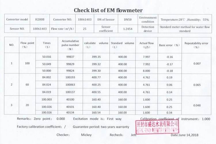 Shangda Sewage 4 20ma Output Magnetic Flow Meter Price Buy Flow