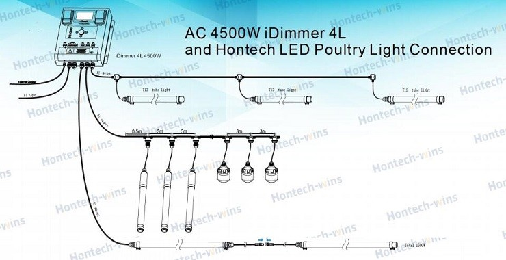 4500W dimmer 3 channel traic dimmable leading edge trailing edge led light dimmer
