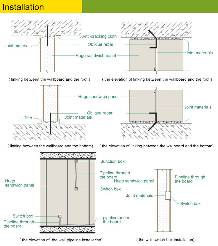 Water resistant insulation prefab sandwich panel villas for Moisture resistant insulation