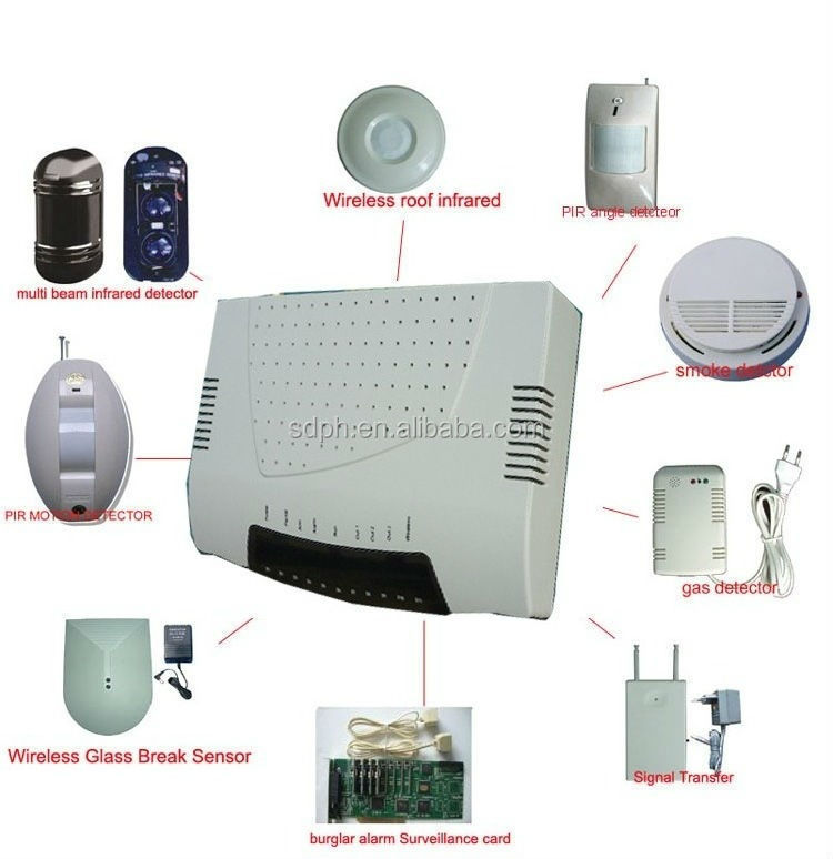 Home alarm GSM factory! self monitoring burglar alarm system gsm anti theft alarm system,auto switch many languages