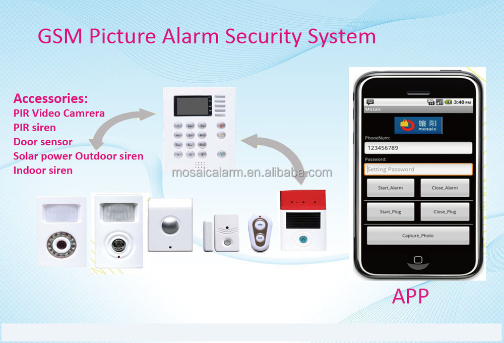 Self monitoring wireless gsm alarm system with security for Self security system