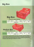 Plastic Boxes for different uses