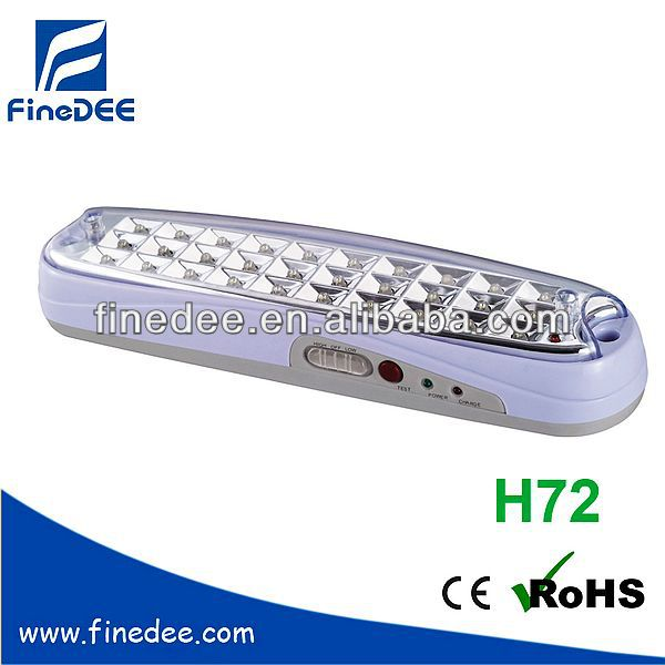H72 Wall Mounted Emergency LED Ceiling Light