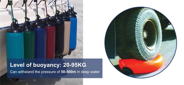 Homful A Series Fenders Boat Marine Rubber Fender to protect your boats