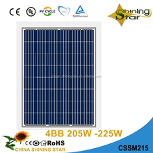 Best Price Per Watt polycrystalline Silicon Solar Panel 210W 215W 220W 225W