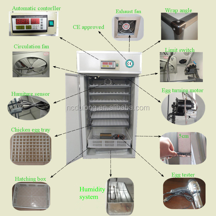 Tunnel Type Incubator Mated Air Circulation Chicken Egg Hatcher