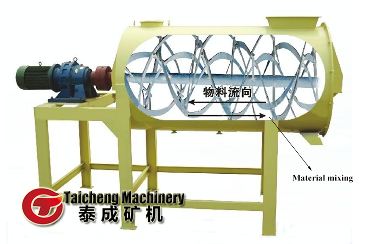 Cement Dry Powder Mortar Mixing Machine/ Mortar Mixer For Building