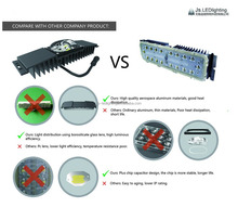 30w alauminum led modules for street light(LD-MZ-103-11-036-30W)