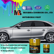 Auto refinish acrylic refininishing car paint coating
