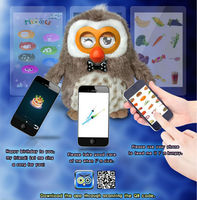 2014 new items in market china of talking electronic pet