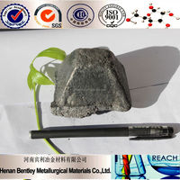 Supply SiBaCa Alloy/ Calcium Silicon Barium inoculant