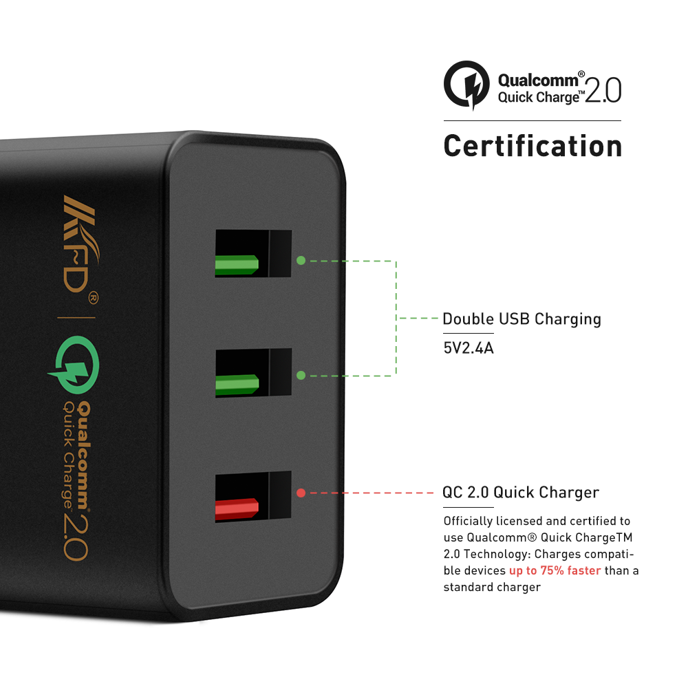 Travelling Adapter EU US UK Plugs 3 Ports Qualcomm Quick charge 2.0 Charger