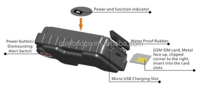 Long battery life GPS tracker for car, trailer, assets, container & Non-powered equipment, magnetic mouting