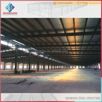 light steel framed prefabricated building