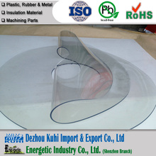 Soft Clear 2mm PVC roll/PVC sheet for furniture decorate