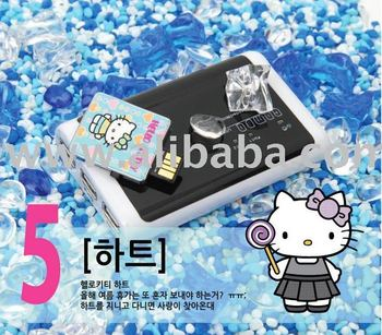 Sanrio Hello Kitty USB Memory