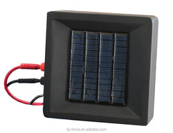 Characteristic of solar cell optical equipment