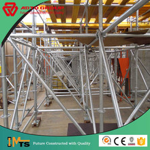 China used scaffolding material name list for construction