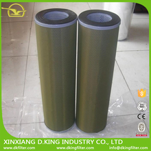 Manufacture glassfiber coalescence filter