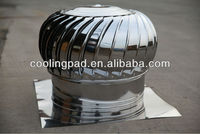 roof ventilation fans for workshop