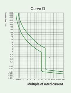 Schematic Dodge Durango besides Gast Pressor Wiring furthermore Switch Relay Wiring Diagram together with 2007 Gti Wiring Diagram as well Mcb Wiring Diagram. on air conditioning pressor wiring diagram