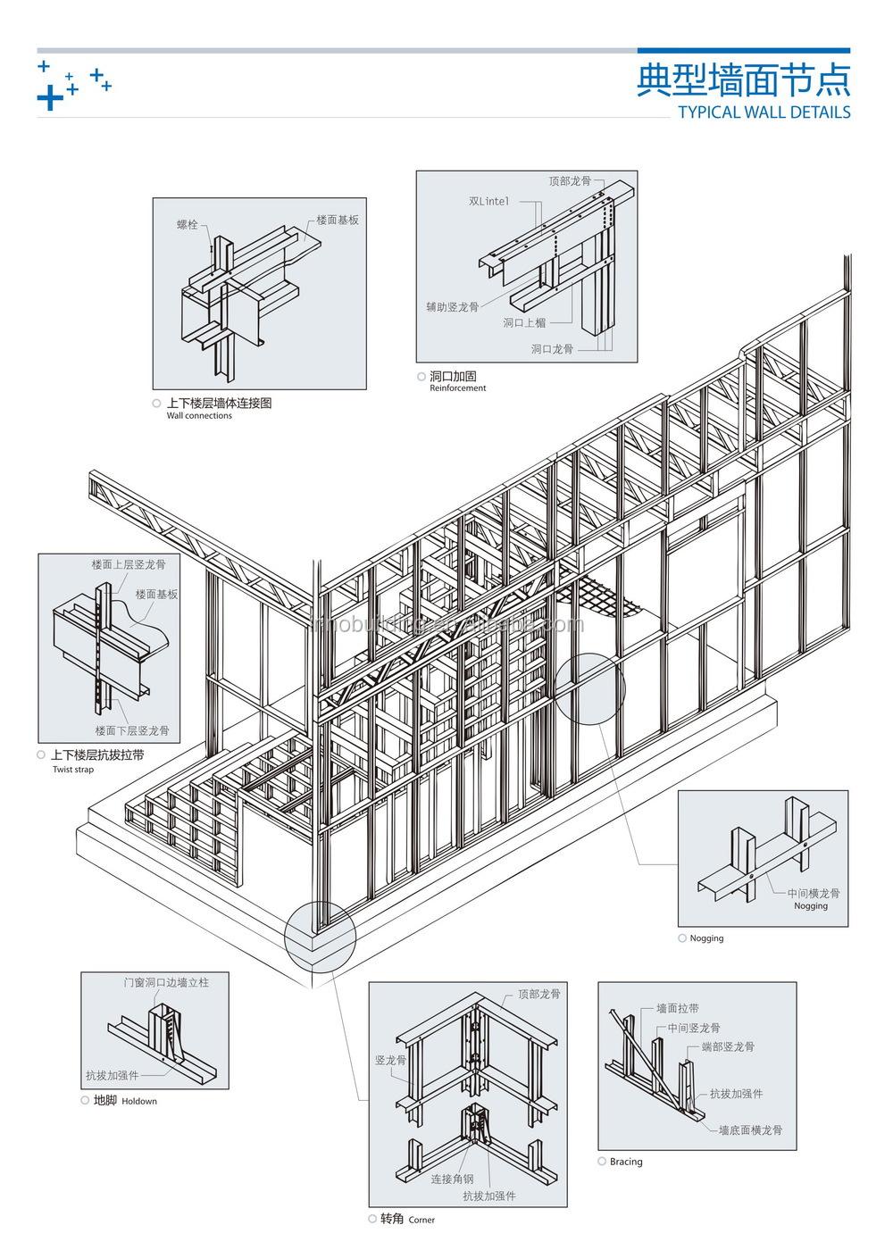 australian design rules 3 pdf