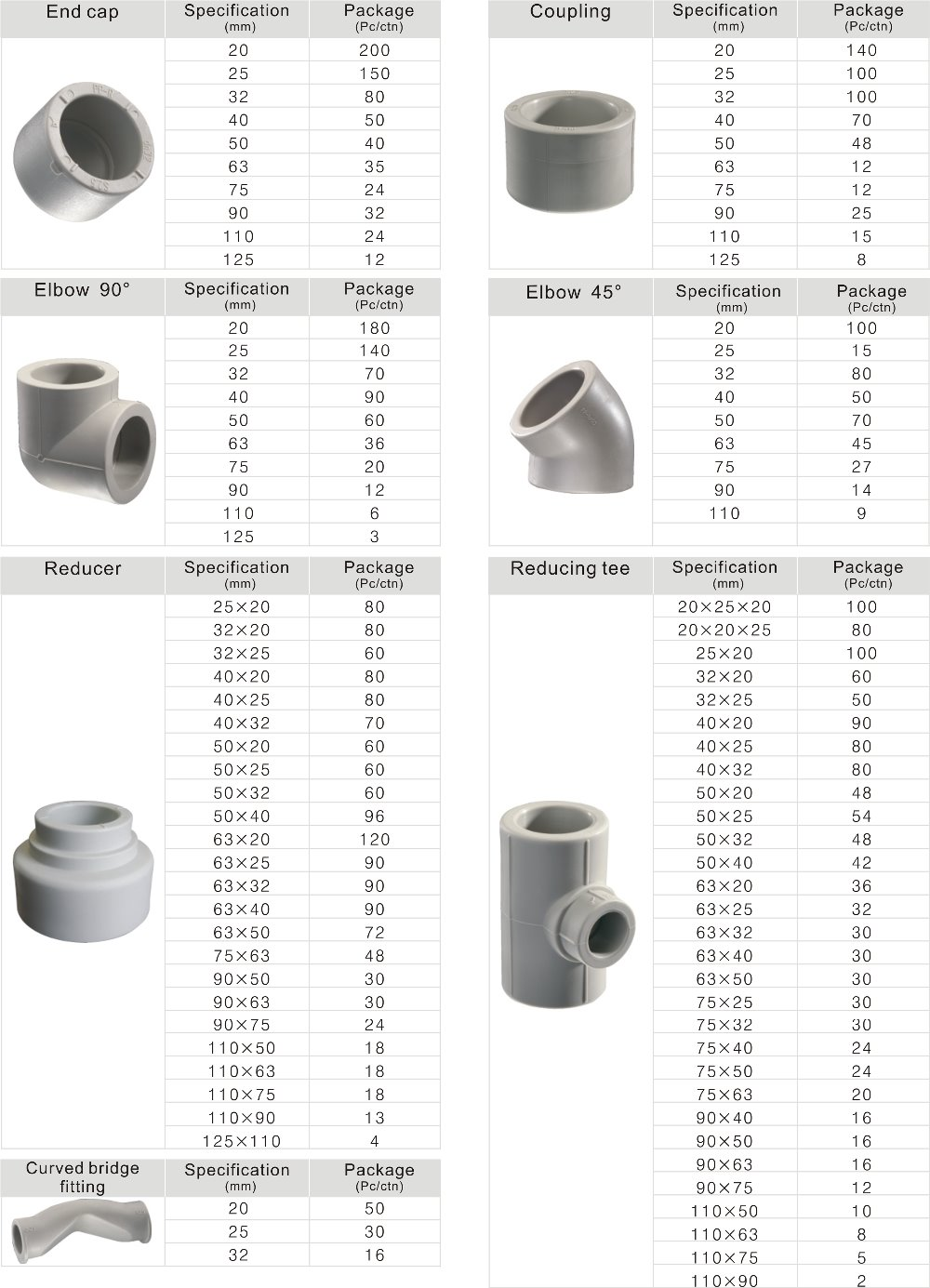 Plastic ppr pipe fittings grey color elbow comply with