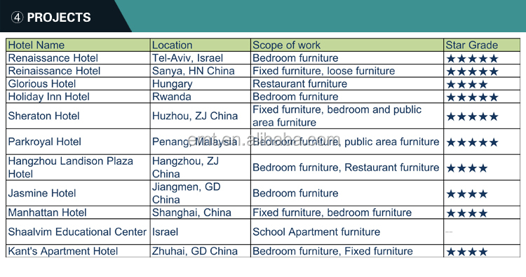 Alibaba wholesale 5 star hotel bedroom furniture prices