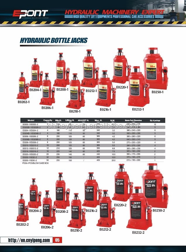 12ton Hydraulic bottle jack/car jacks