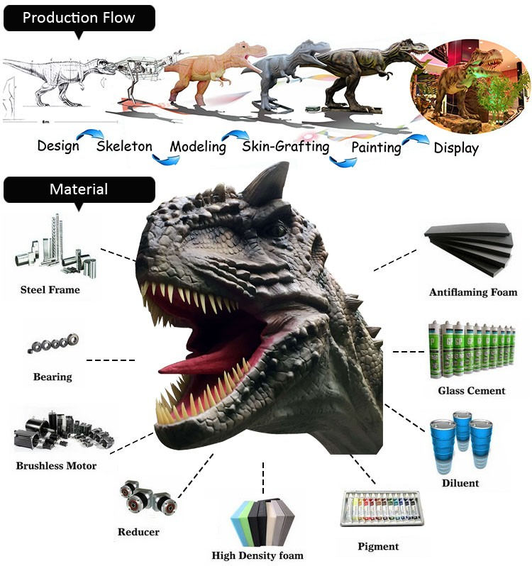 Amusement park adult walking dinosaur costume for show