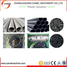 High output PE large diameter pipe shredder