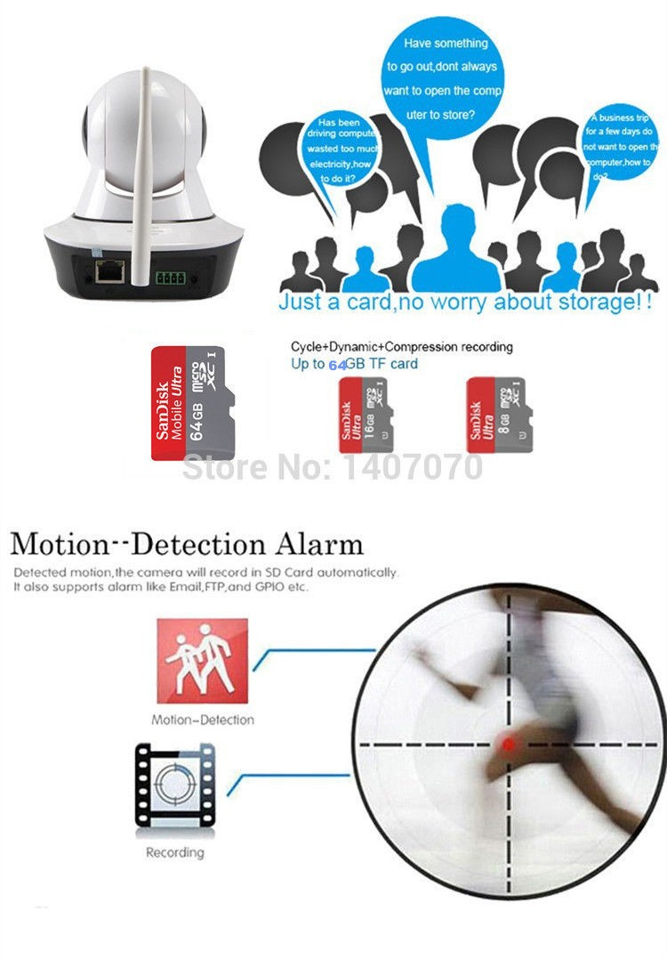 Low cost with good qulity P2P Network cctv camera system home security