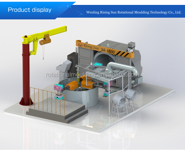 Professional 4A-2500 rotomolding machineplastic cup making machine with CE certificate