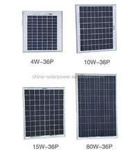 2015 Good Quality Low Price delight solar panel