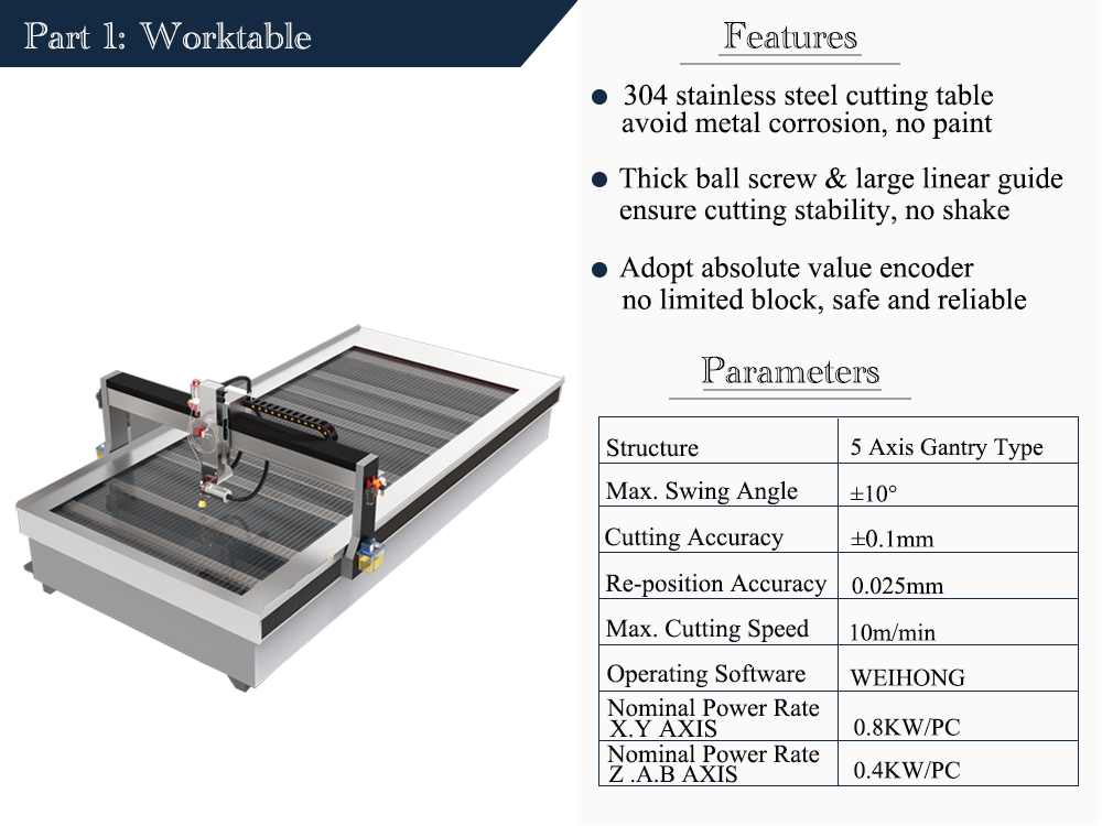 Multi-functional Gantry Type Big Size Stone Marble Granite Mosaic CNC Waterjet Cutting Machine
