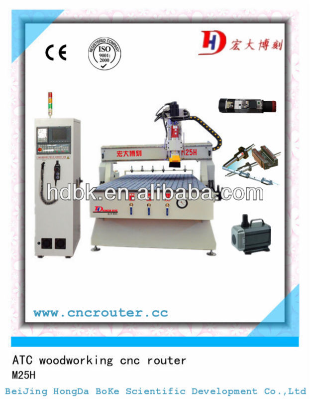 In-line ATC Wood cnc router / woodworking cnc machine M25H