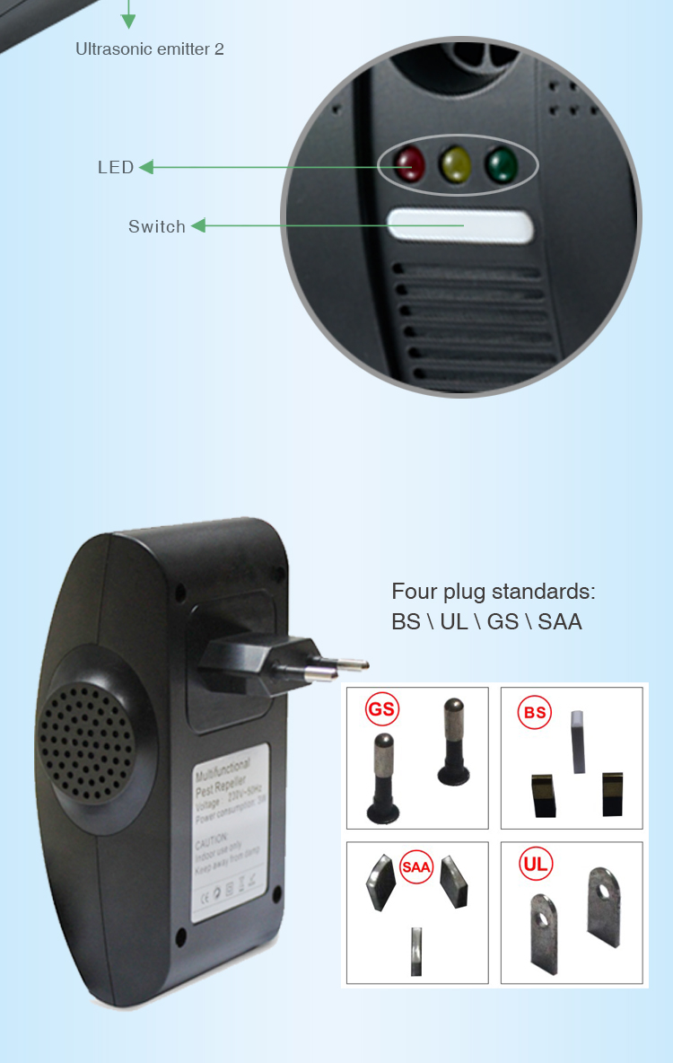 Aosion exclusive design three in one electronic ultrasonic pest repeller