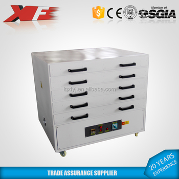 multi-layer screen plate drying cabinet