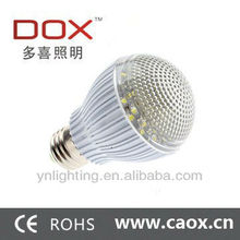 Good quality luz led