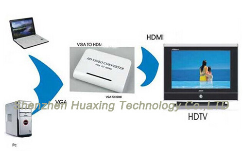 good price VGA TO HDMI converter support 1080P