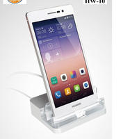 High Security Protection For Mobile Phone