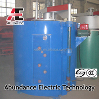 Low carbon steel parts gas carburizing pit furnace