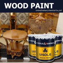 nitrocellulose clear varnish lacquer finish