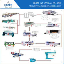 Carton box making machine Corrugated Board Production Line