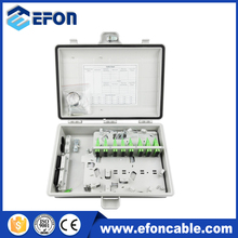 Wall Mount Junction Box Products Manufacturers Suppliers and