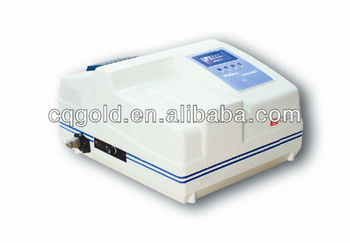 GD96 Fluorescence Spectrophotometer